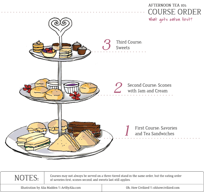 How to set up a high tea at home